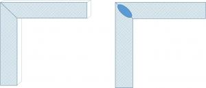 Flachdübelfräse-Rahmenverbindung